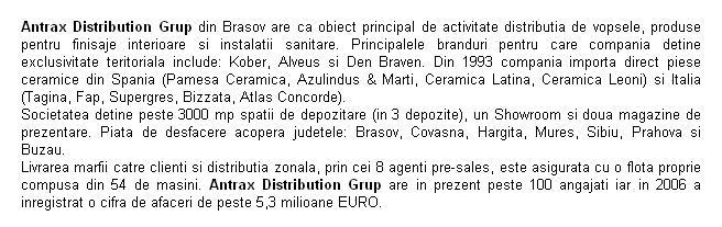 Antrax Distribution Group